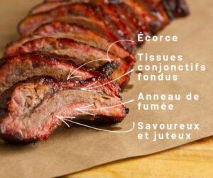 Côtes levées de porc délicieuses, cuites lentement (low n slow) sur le BBQ pour obtenir une croute, des tissus conjonctifs fondus, une marque de fumée et une viande juteuse. Comment cuire des côtes levées de porc sur le BBQ?